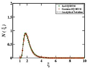 EQMOMAnalytical3x